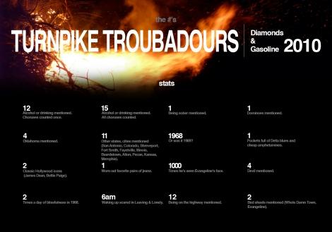 Turnpike_GAS_STATS_final copy