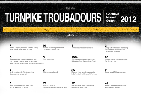 Turnpike_#s_REVIEW copy