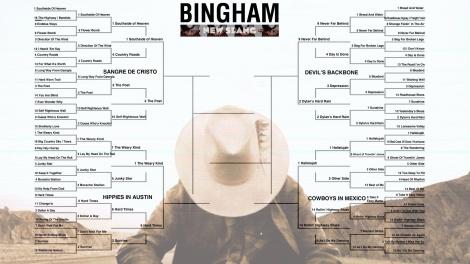 Bingham16