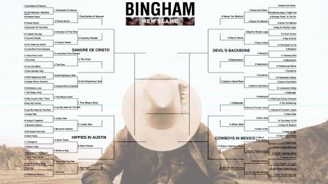 Bingham2ndroundfinished